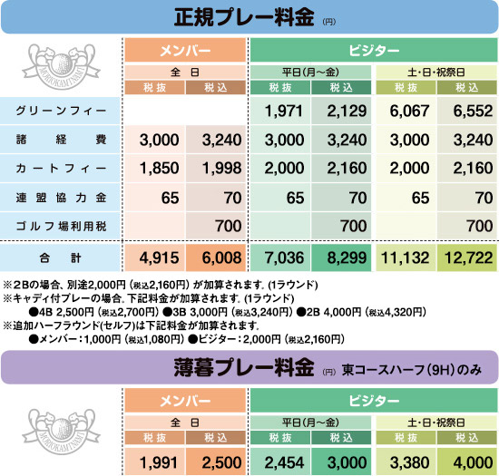 price_201803
